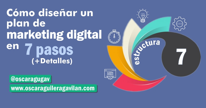Cómo diseñar un plan de marketing digital en 7 pasos